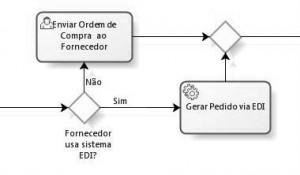 Gerar Pedido via EDI