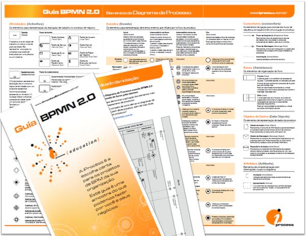 GUIA BPMN 2.0 da iProcess – peça já o seu!