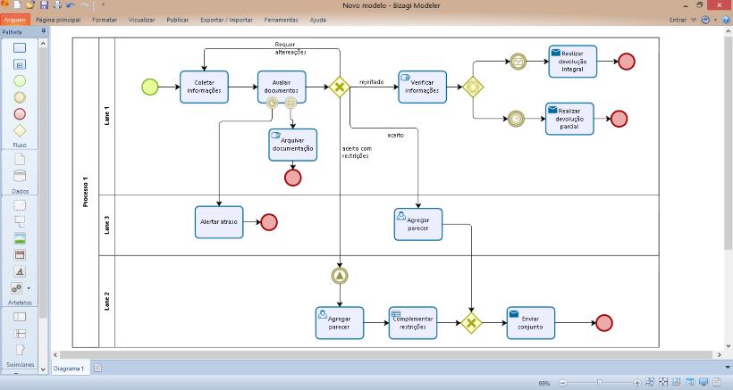 7 ferramentas gratuitas para criar diagramas de processos com bpmn a ferramenta ccuart Gallery